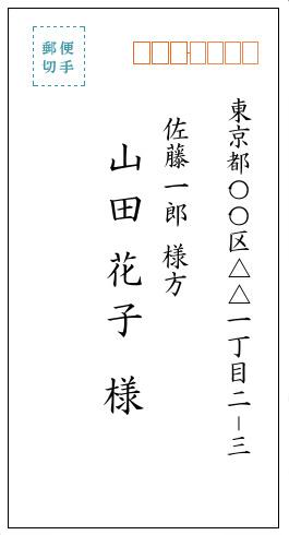 「様方」の封筒の書き方